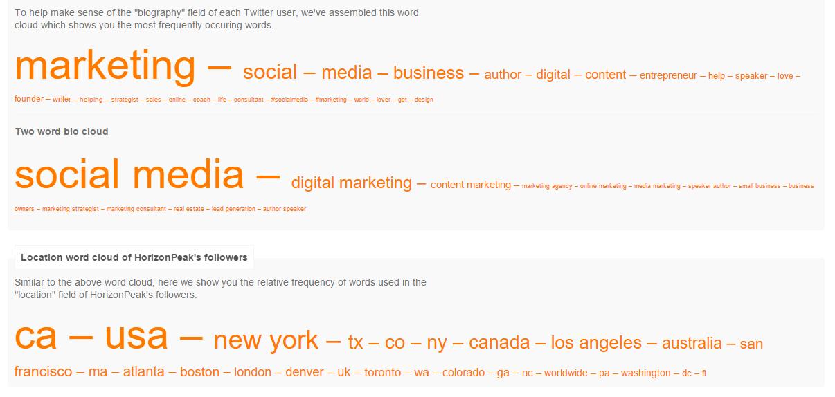 Keyword Research mit Followerwonk