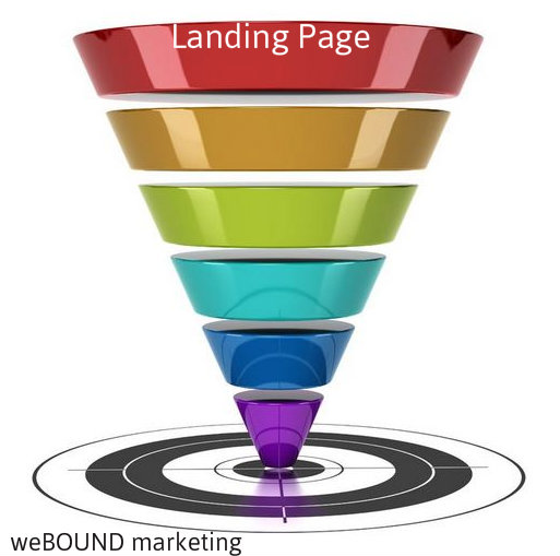 What a sales funnel can look like