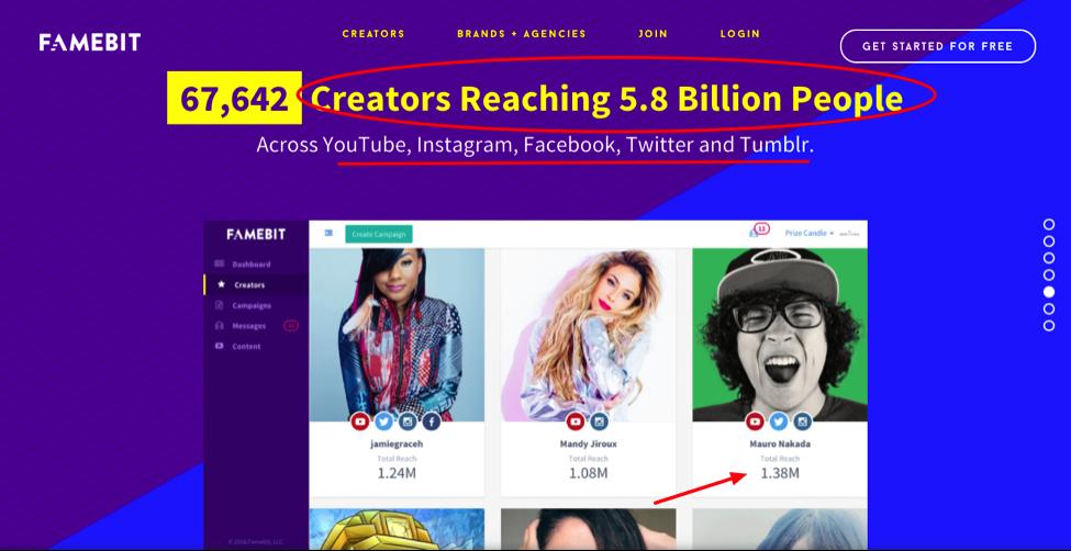 Homepage of Famebit