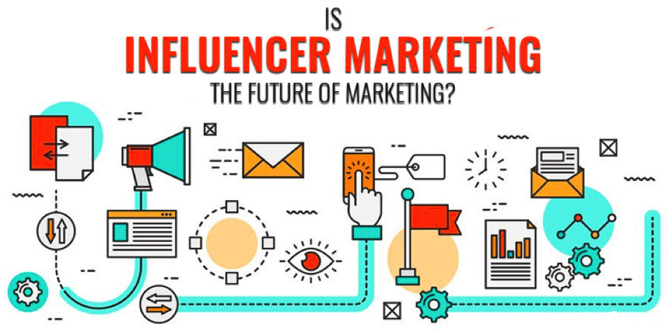 Guide: How To Leapfrog Competition Using Influencer Marketing
