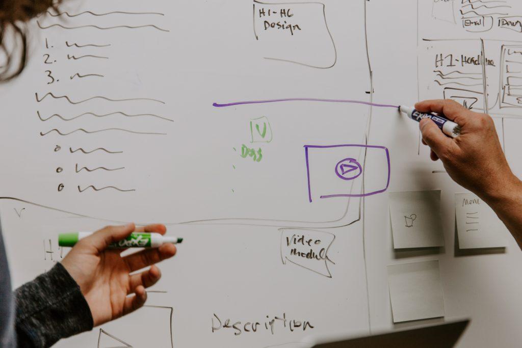 A Mindmap on a Whiteboard
