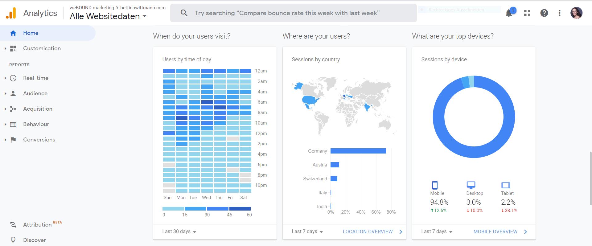 Google Analytics Übersicht eines Website Tracking