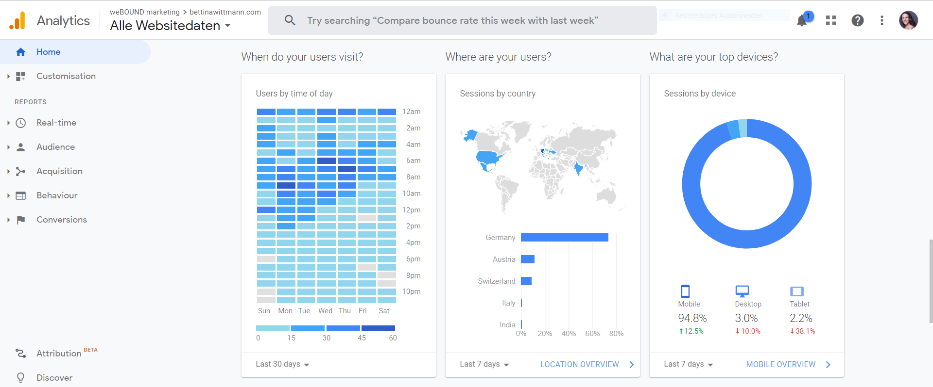 Google Analytics Overview of Website Tracking