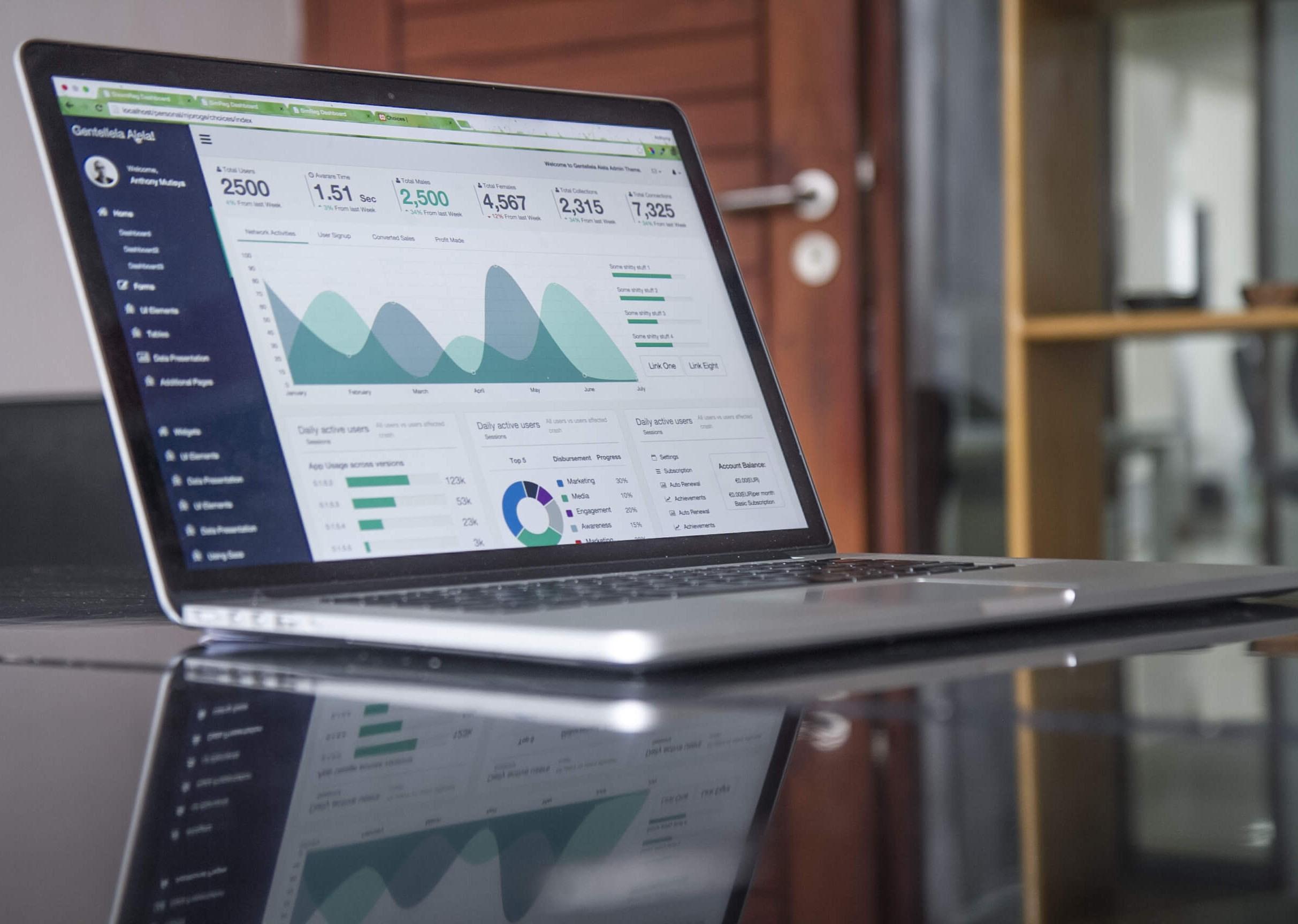 Website Tracking Analytiken auf einem Laptopbildschirm