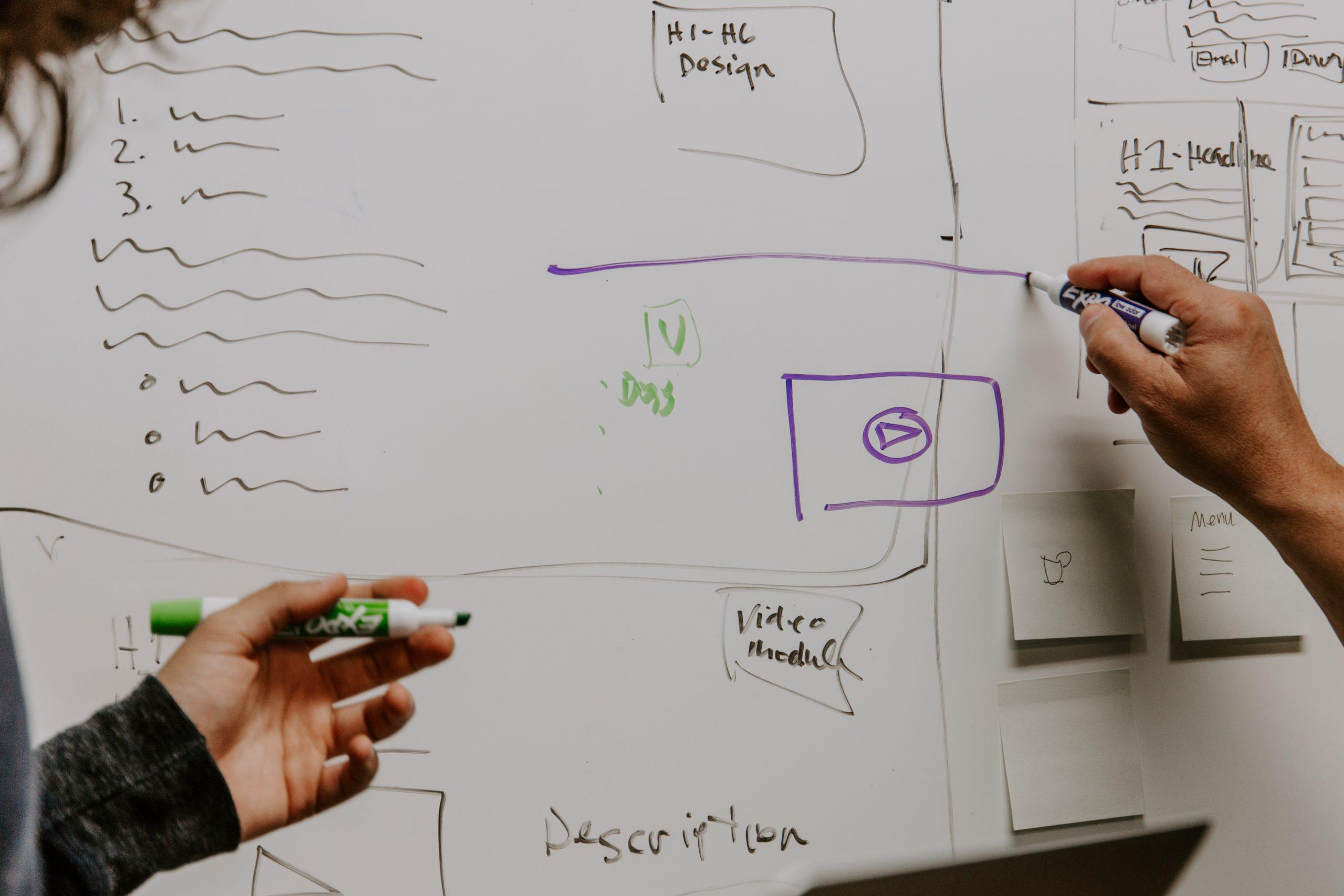 Sharing ideas via whiteboard
